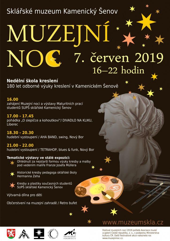 Plakát 11. Muzejní noc 2019